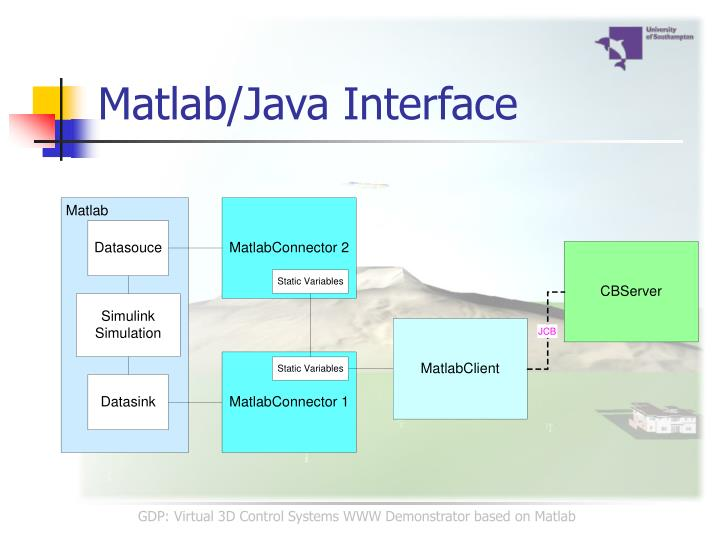 Matlab/Java Interface