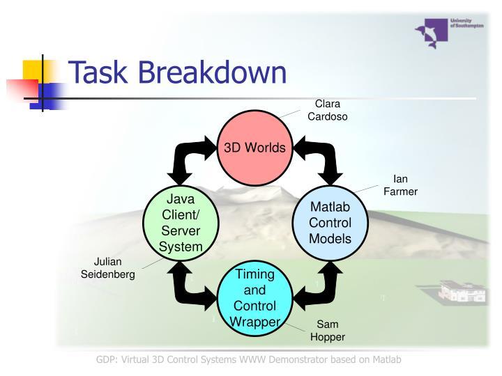Task Breakdown