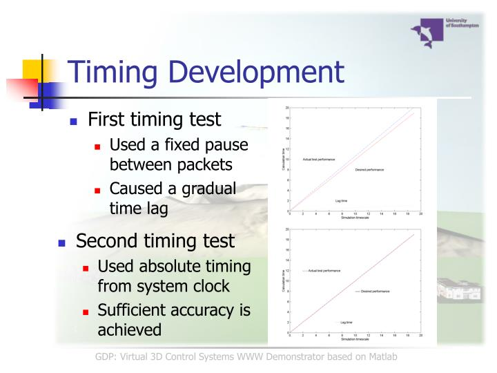 Timing Development