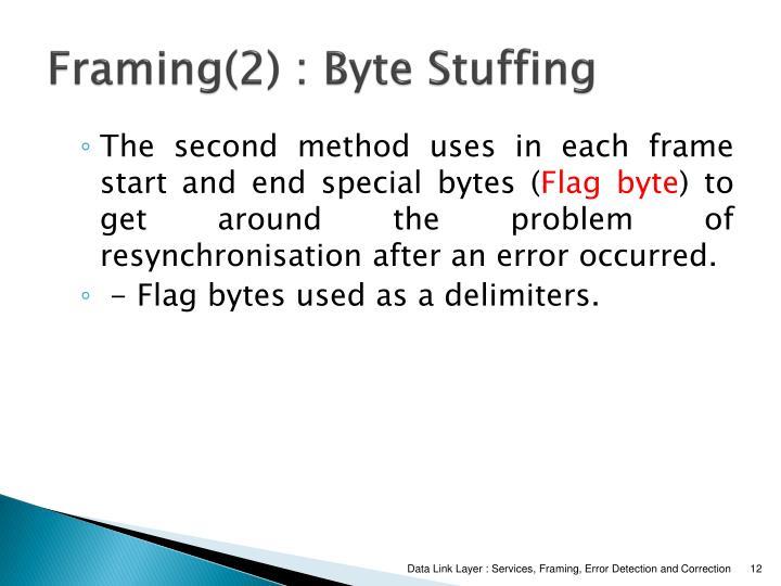 Framing(2) : Byte Stuffing