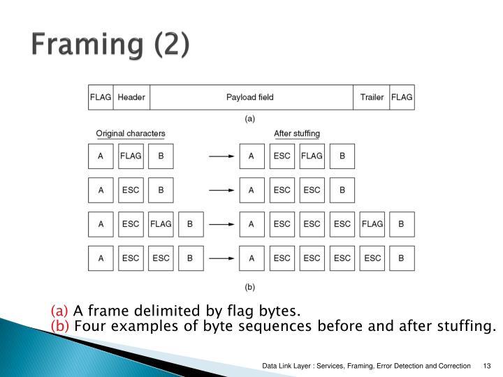 Framing (2)
