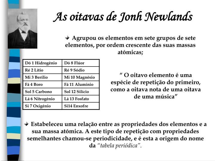 As oitavas de Jonh Newlands