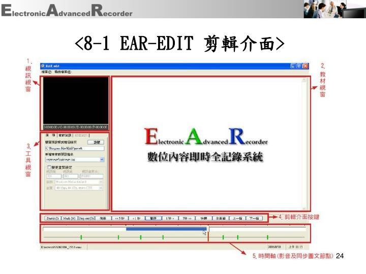 <8-1 EAR-EDIT