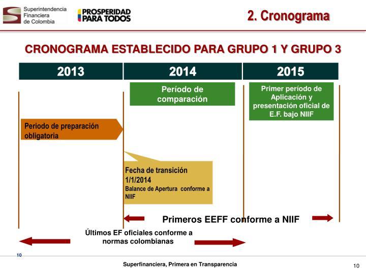 CRONOGRAMA ESTABLECIDO PARA GRUPO 1 Y GRUPO 3