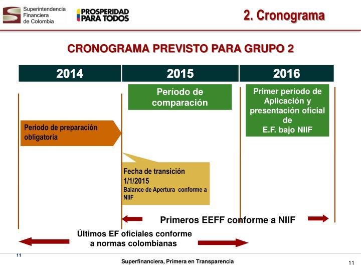 CRONOGRAMA PREVISTO PARA GRUPO 2