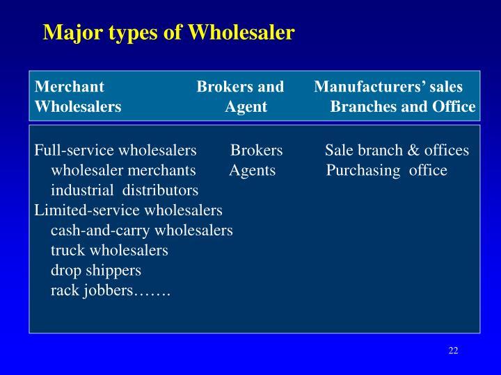 Major types of Wholesaler
