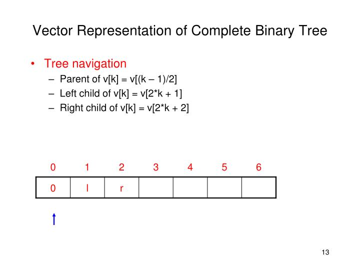 Vector Representation of Complete Binary Tree