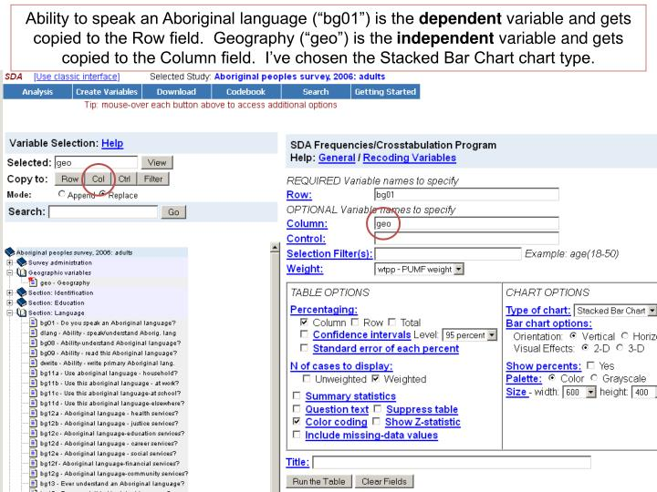 "Ability to speak an Aboriginal language (""bg01"") is the"