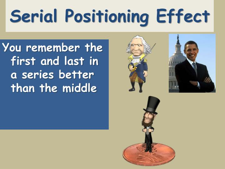 Serial Positioning Effect