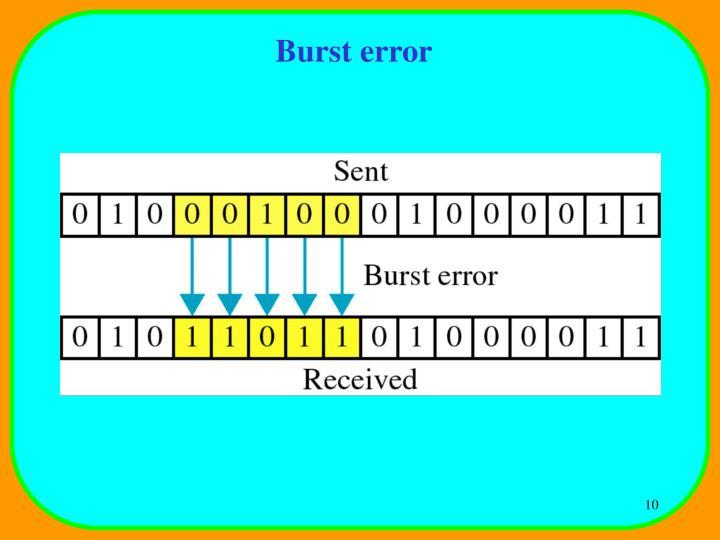 Burst error