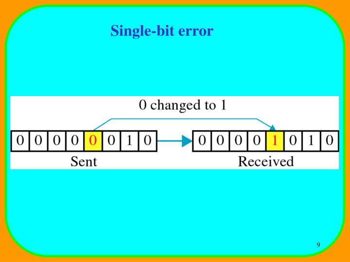 Single-bit error