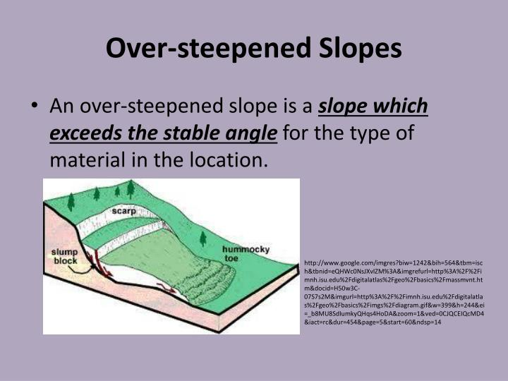 Over-steepened Slopes