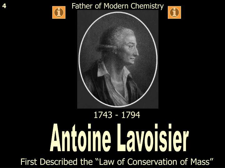 Father of Modern Chemistry