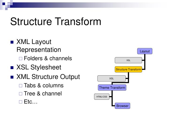 Structure Transform