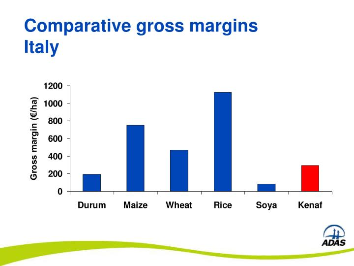 Comparative gross margins