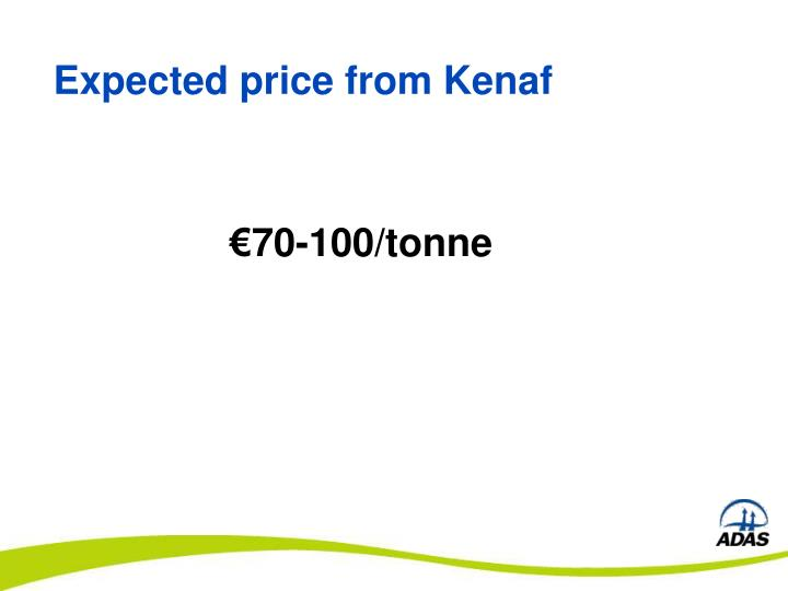 Expected price from kenaf