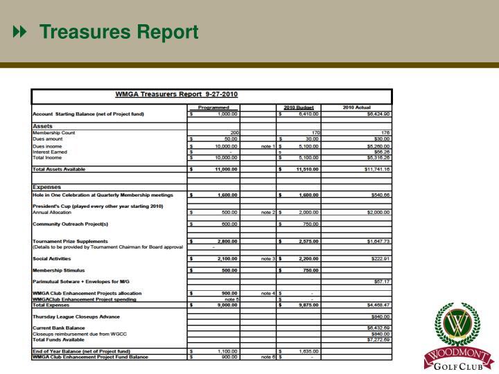 Treasures Report