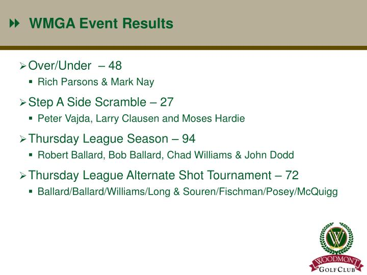 WMGA Event Results