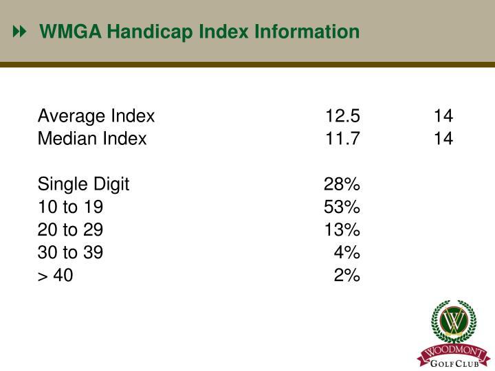 WMGA Handicap Index Information