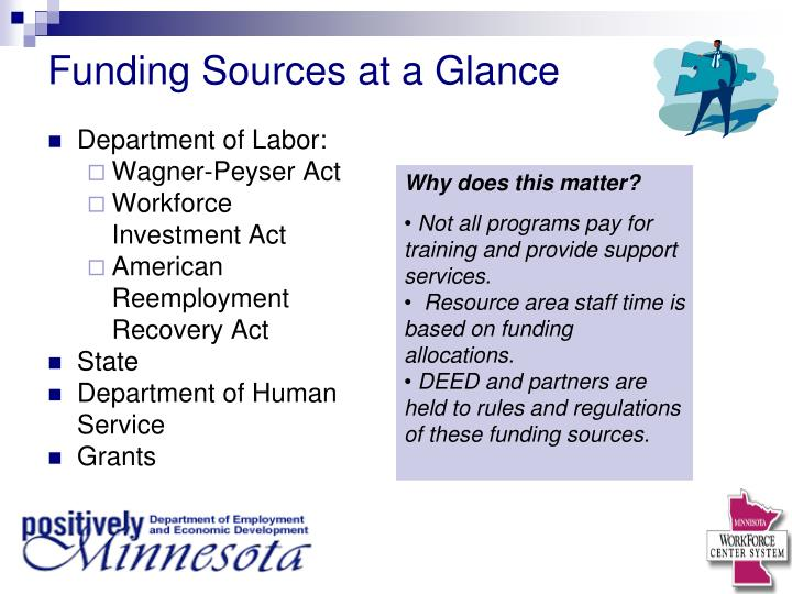 Funding Sources at a Glance