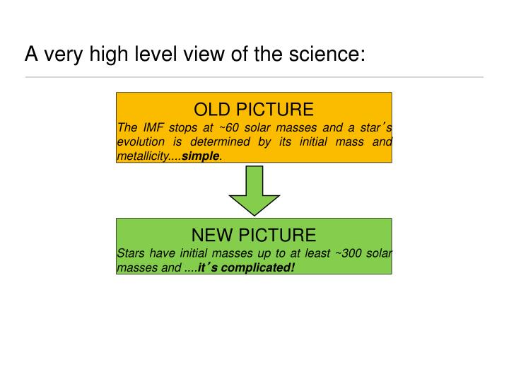 A very high level view of the science: