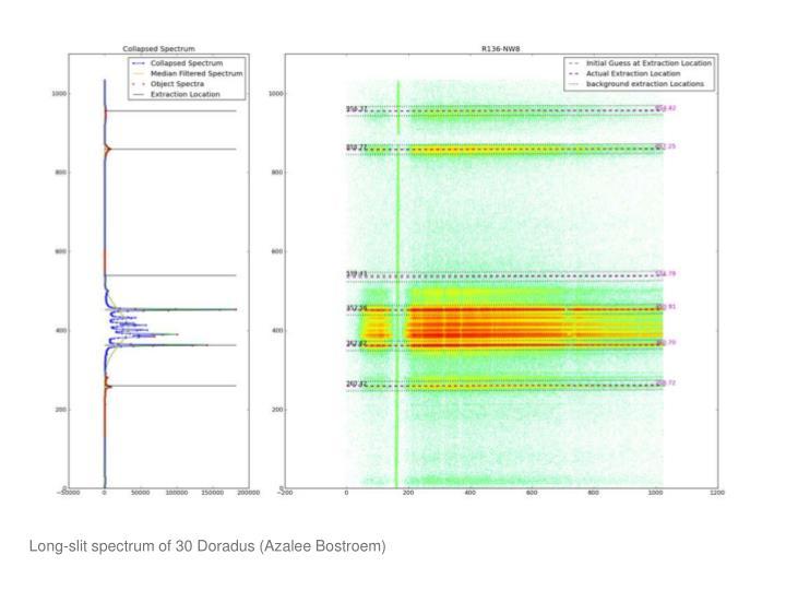 Long-slit spectrum of 30 Doradus (Azalee Bostroem)