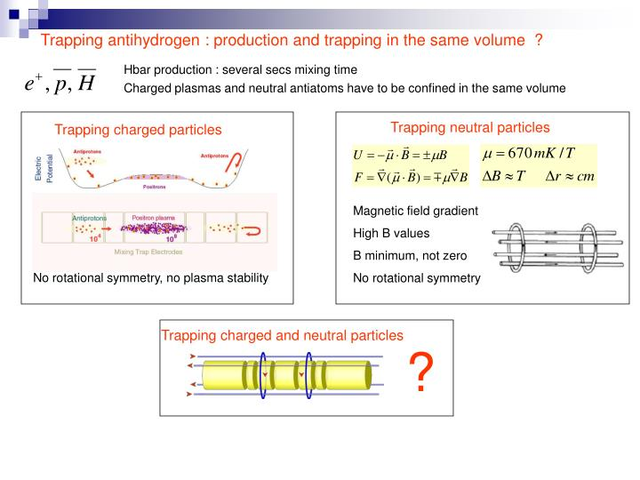 Trapping antihydrogen : production and trapping in the same volume  ?