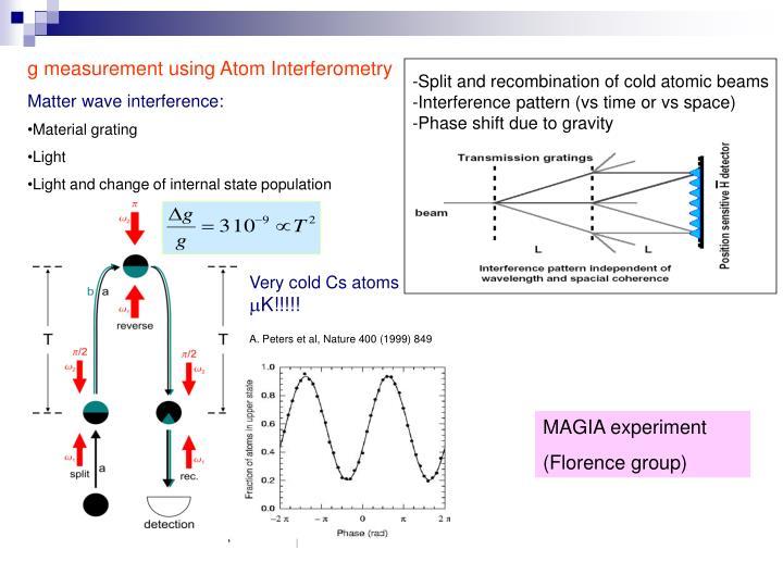 g measurement using Atom Interferometry