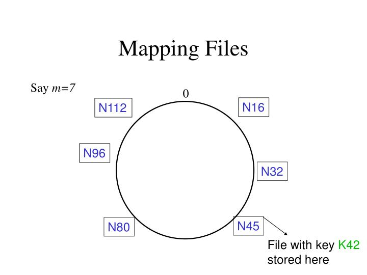 Mapping Files