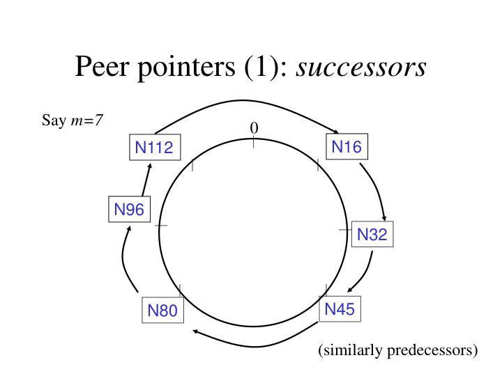 Peer pointers (1):