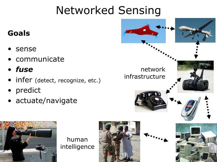 Networked Sensing