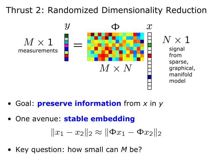 Thrust 2: Randomized Dimensionality Reduction