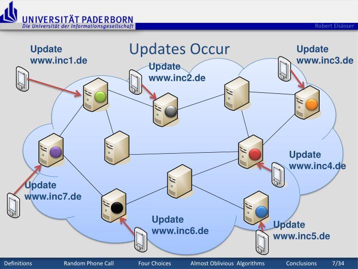 Updates Occur