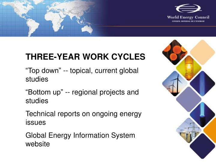 THREE-YEAR WORK CYCLES