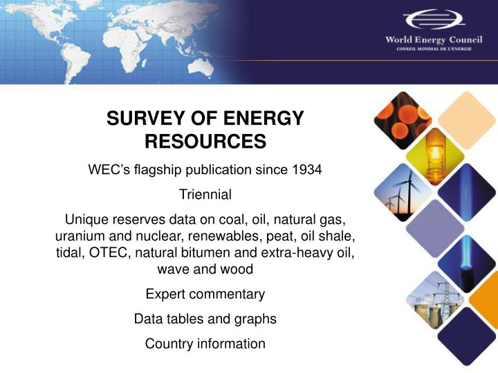 SURVEY OF ENERGY RESOURCES