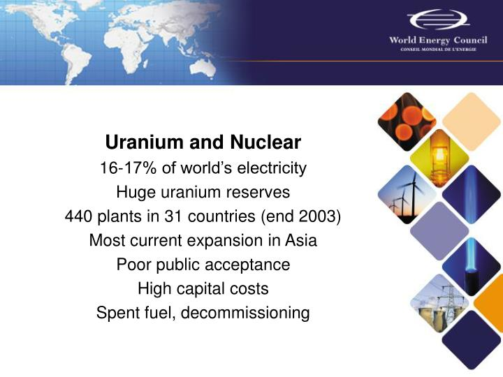 Uranium and Nuclear