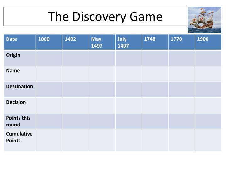 The Discovery Game