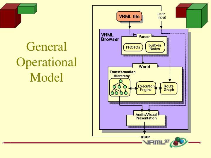 General Operational Model