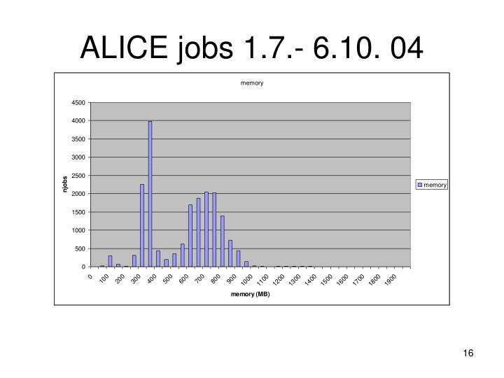ALICE jobs 1.7.- 6.10. 04