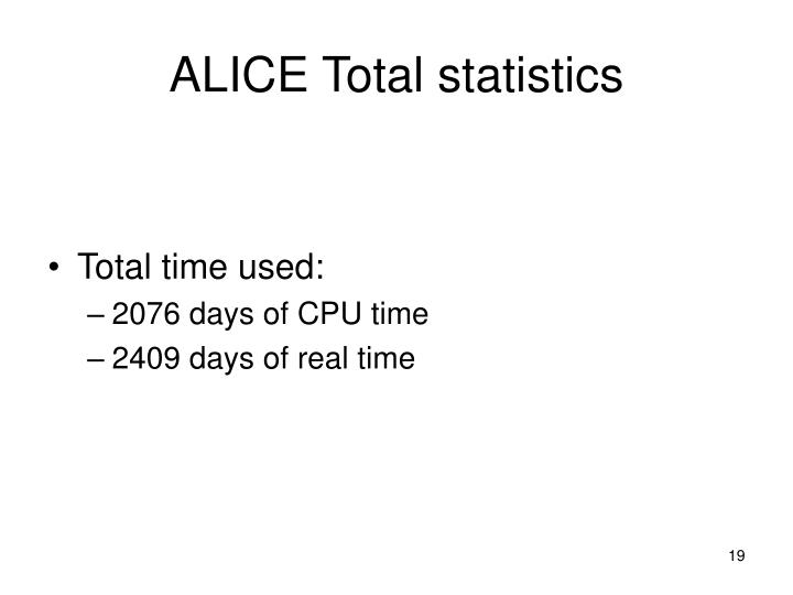 ALICE Total statistics