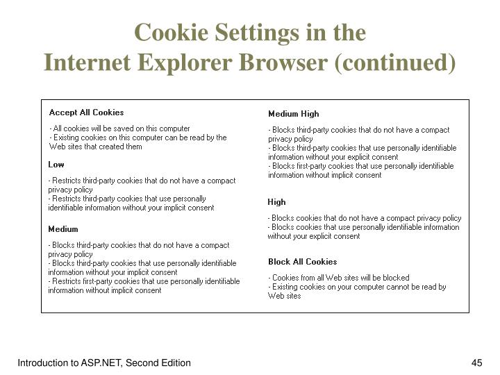 Cookie Settings in the