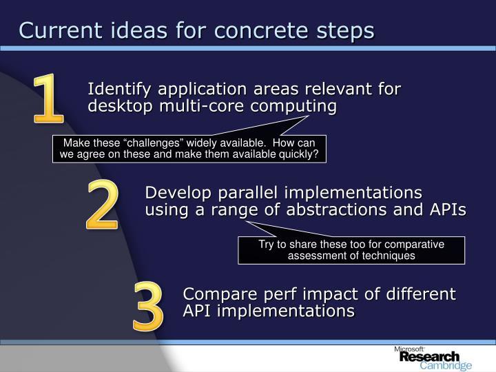 Current ideas for concrete steps