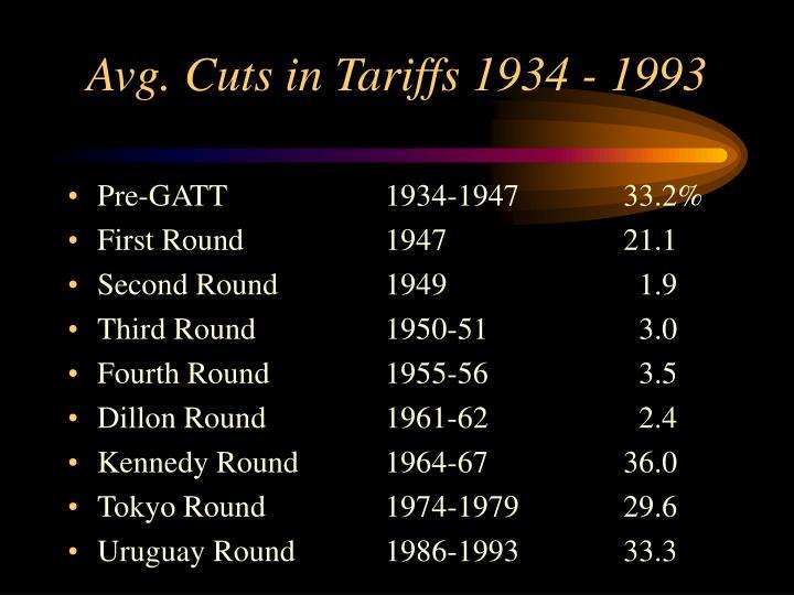 Avg. Cuts in Tariffs 1934 - 1993
