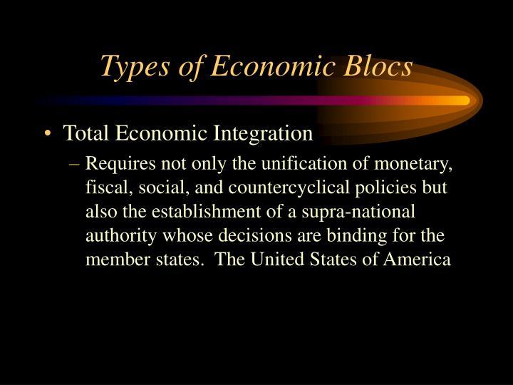 Types of Economic Blocs