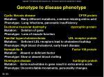 genotype to disease phenotype