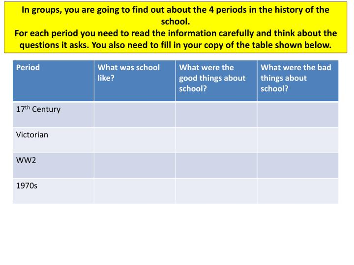 In groups, you are going to find out about the 4 periods in the history of the school.