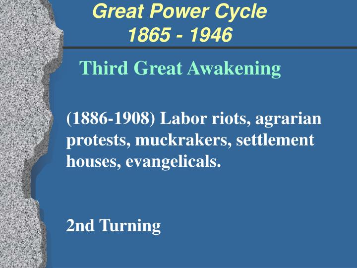 Great Power Cycle