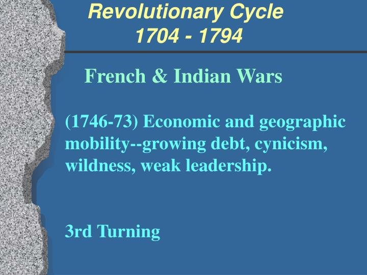 Revolutionary Cycle