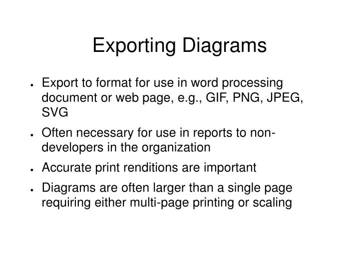 Exporting Diagrams