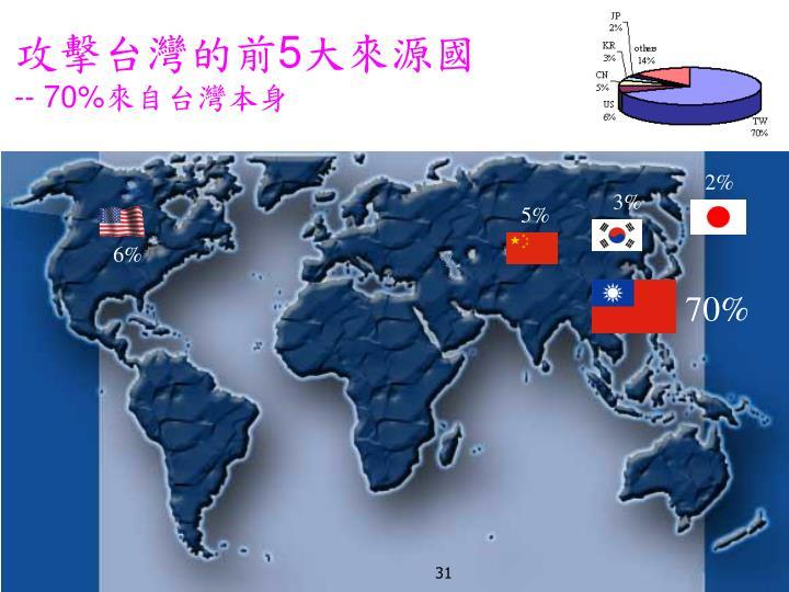 攻擊台灣的前